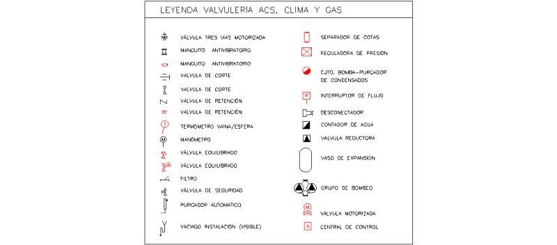 Bloques Autocad Gratis Instalaciones De Calefacci 243 N Y