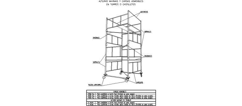 Bloques autocad gratis seguridad y salud en obras andamios - Escalera metalica prefabricada ...