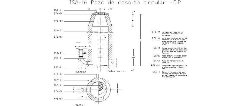 Isa-16_pozo_resalto.jpg