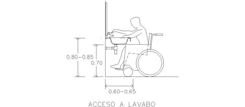accesibilidad05.jpg