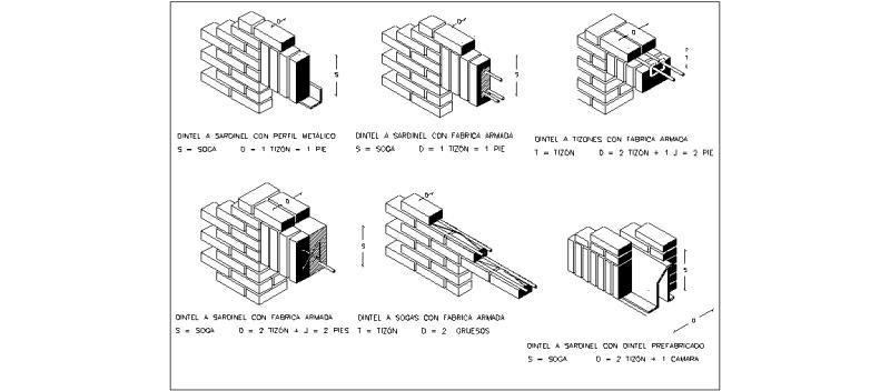 Bloques autocad gratis de detalles en 3d de cargadero de - Dimensiones ladrillo visto ...
